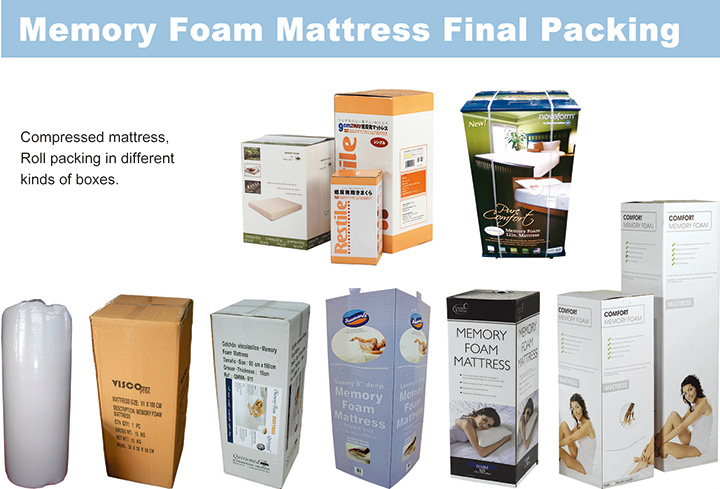 Memory Foam Mattress Final Packing-1.jpg